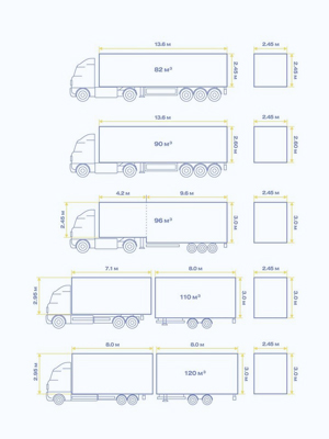 1 32 Mercedes Benz Rc Trucks 1029143922 in addition 2 16 cbm Transit Mixer Truck together with 640 as well Trailer size guide additionally What Is Meant By Ldm Loading Meter In Trucking What Is The Formula For Calculating. on semi truck container trailers